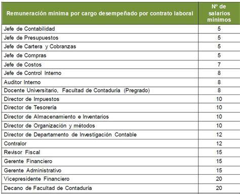 salario familiar donde y cuando cobro download pdf anses donde y cuando cobro salario de monotributista