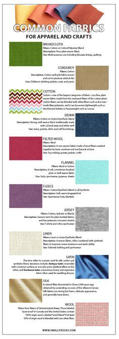 sheet fabric types amy atlas pattern board for design styling amy