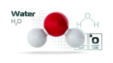 Chemistry And Science Concepts Seamless water molecule model light version loop hd stock