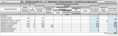 pdt renta anual 2015 pdt 0702 renta anual 2015 archivo excel