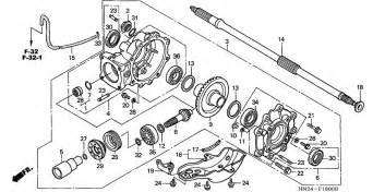 Honda Recon 250 Rear Axle Diagram Honda Foreman 450 Parts Diagram Car Interior Design