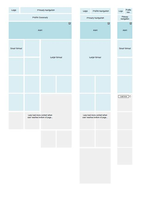 responsive website layout wireframes magazine 187 responsive layout wireframe
