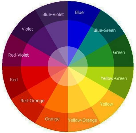 12 color wheel tint color wheel related keywords tint color wheel