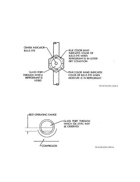figure   compressor oil level sight glass