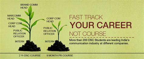 Mba In Media And Advertising Colleges In India by Delhi Top 10 Best Mass Comm Communication Colleges Courses