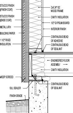 design guidelines for extruded sections 1000 images about architectural design guidelines on