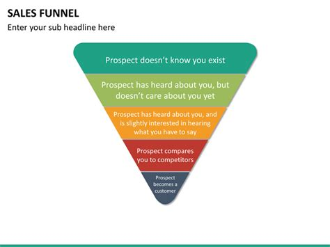 sales funnel template sales funnel powerpoint template sketchbubble