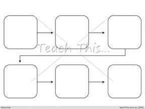 printable flow chart template blank flowchart template printable blank flow chart