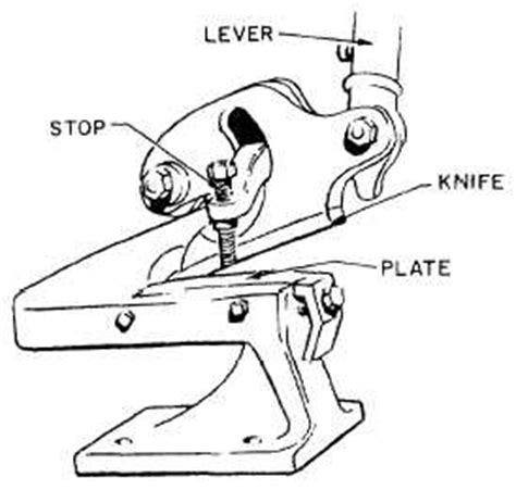 straight bench shears hand bench shears