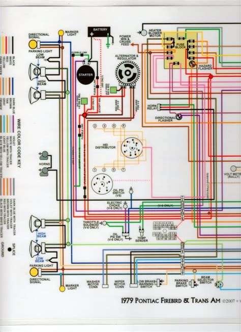 1978 trans am steering column wiring diagram get free