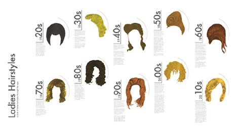 Hairstyles Through The Ages by Information Design Hairstyles Through The Ages
