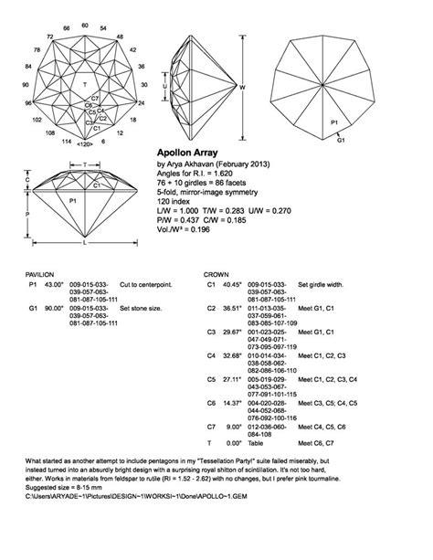 diagram and arrays file apollon array diagram jpg the gemology project