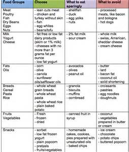 low carb induction menu and grocery list foods to avoid cholesterol diet