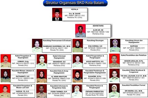 Struktur Surat Tugas by Struktur Organisasi 171 Badan Kepegawaian Dan Diklat Kota Batam