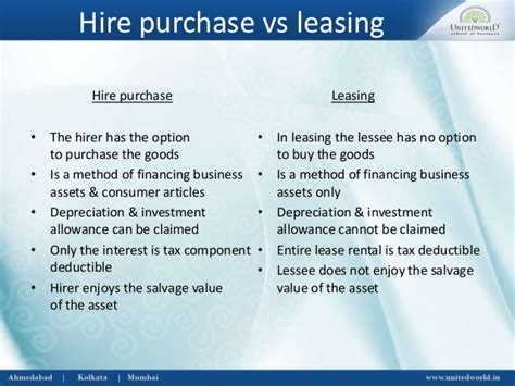 Mba Tax Deduction Usa by Hire Purchase Agreement