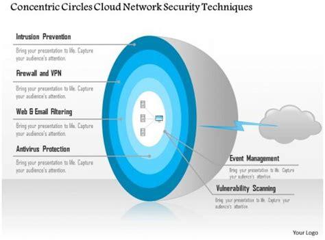 concentric circles cloud network security techniques   templates powerpoint