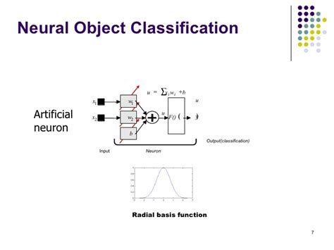 pattern classification techniques based on function approximation neural object classification by pattern recognition of one