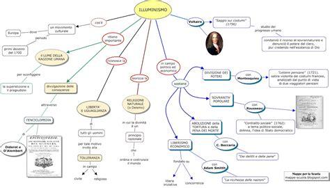 illuminismo inglese mappa concettuale illuminismo materiale per scuola media