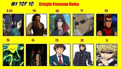freeman top 10 top 10 crispin freeman performances by tohokari steel on