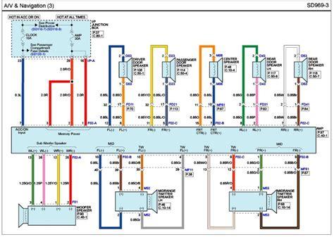 2014 chevy malibu wiring diagram