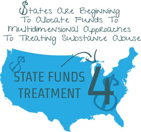 Washington State Funded Detox by What Is Rehab Do Treatment Programs Really Work