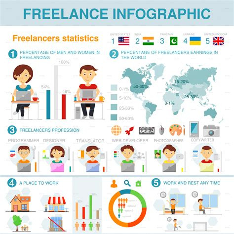 design freelance jobs freelance infographic by yayasya graphicriver