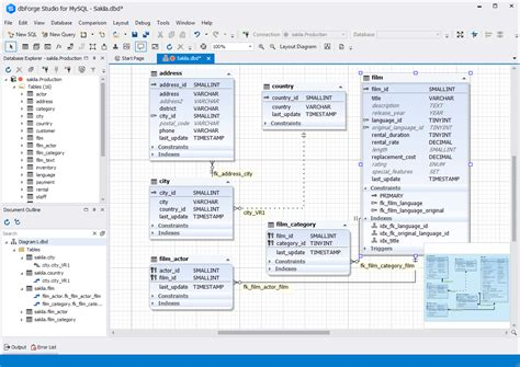 database diagram tool free visual database designer for mysql