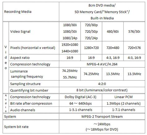 video file format specification mts to fcp import mts video to final cut pro converter