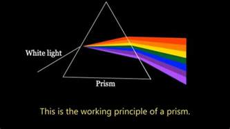 refraction of light how it really works an investigation