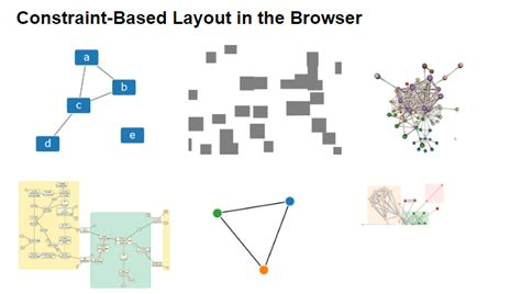 graph layout engine javascript 36 best jquery graph plugins 2018 chart plugins wpshopmart