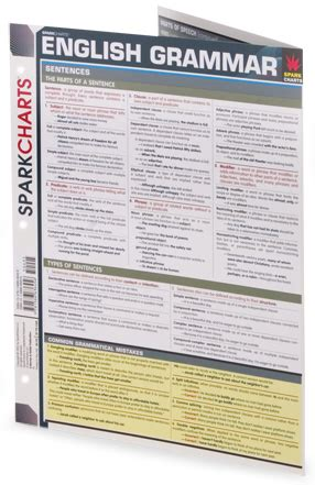English Grammar Chart   New Calendar Template Site