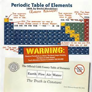 quotes about periodic table quotesgram