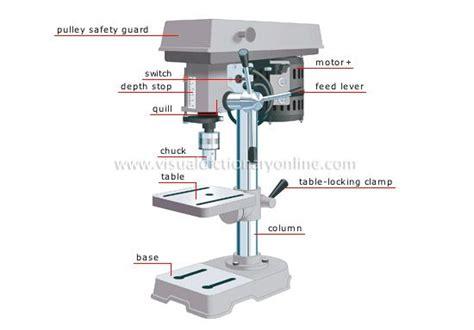 Bench Hydraulic Press Parts Of Drill Press Ece Carpentry Pinterest Tools