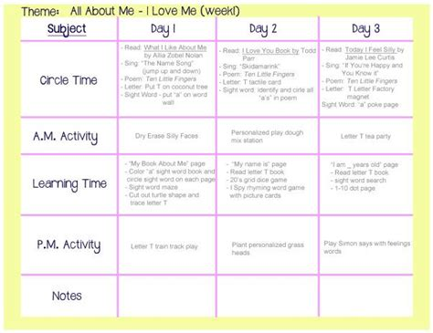 toddler room lesson plans all about me preschool and toddler lesson plan play learn activities