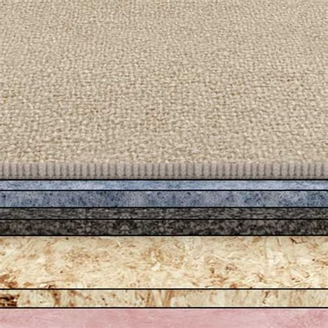 soundproofing rugs serena mat 174 underlay soundproof your floor with tested results