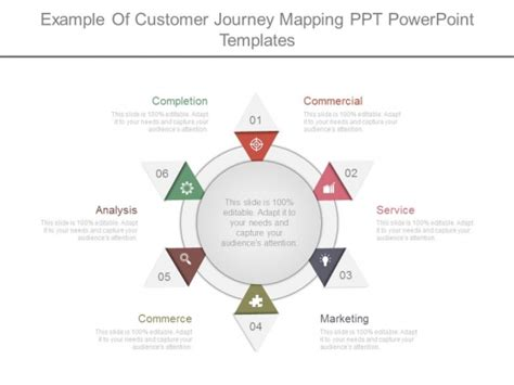 customer journey powerpoint template exle of customer journey mapping ppt powerpoint