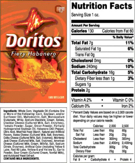 hot chips ingredients chip dip summer heat