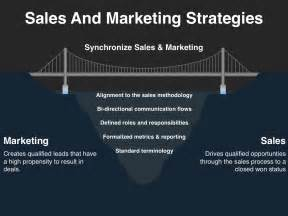 sales and marketing strategies four quadrant gtm strategies