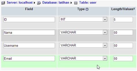cara membuat tabel pada mysql cara membuat tabel pada mysql dan contohnya about tech