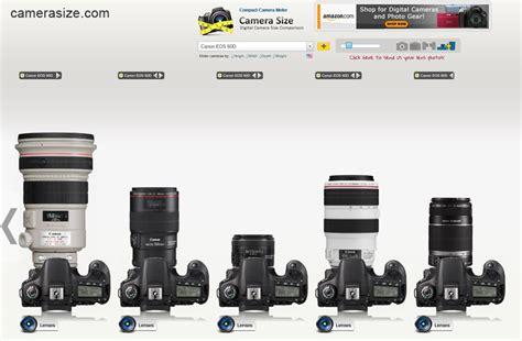 canon comparisons size comparison about
