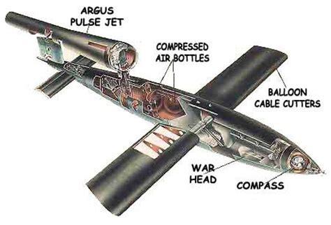 doodlebug war v 1 missile aircraft
