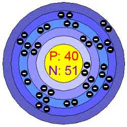 How Many Protons Neutrons And Electrons Does Zirconium Chemical Elements Zirconium Zr
