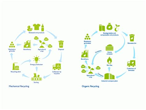 fkur position paper heading   circular economy