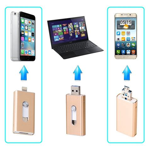 Memory Android 32gb 3in 1 32gb 64gb I Flash Drive Storage Usb Memory Stick For