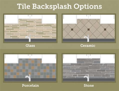 how to repair how to install tile backsplash subway 2 incredible guides to diy tile kitchen backsplashes