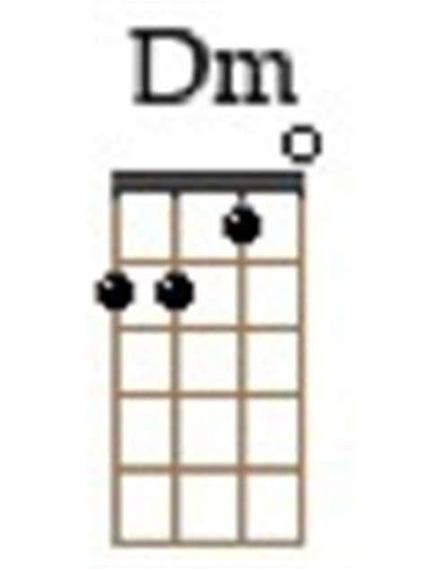 francoise hardy ukulele tabs puisque vous partez en voyage tontonremy