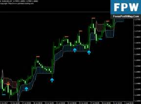 swing index indicator download pz swing trading forex indicator for mt4