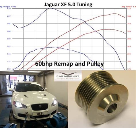jaguar xf performance parts jaguar xf 5 0 tuning and jaguar xf supercharger packages
