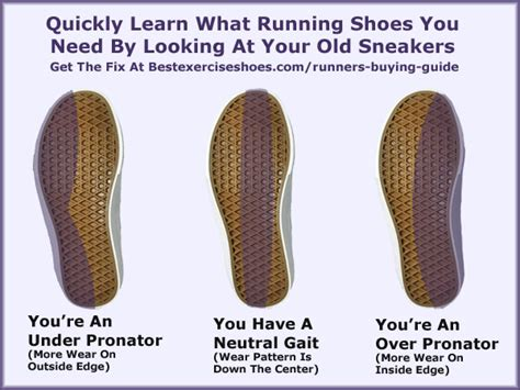 how to tell what running shoes you need how to choose running shoes every foot type included