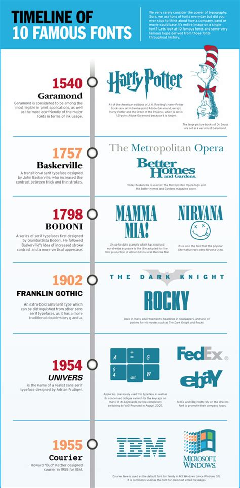 typography infographic 30 cheatsheets infographics for graphic designers hongkiat